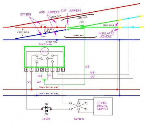 Wiring for DCC by Allan Gartner - Track Switches. Wiring for ... on switch lights, switch outlets diagram, network switch diagram, switch battery diagram, switch circuit diagram, relay switch diagram, 3-way switch diagram, rocker switch diagram, switch starter diagram, wall switch diagram, switch socket diagram, electrical outlets diagram,