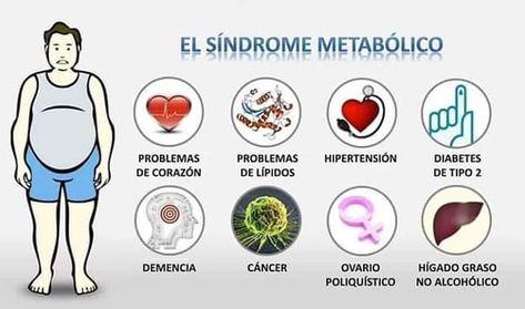 diabetes metabolizante del alcohol