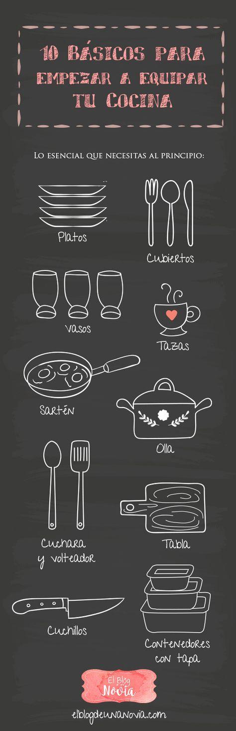 10 Utensilios Basicos Para Empezar A Equipar Tu Cocina