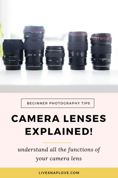 Camera Lenses Explained: Understand All The Functions of Your Camera Lens! Camera lenses explained - see what all the functions of your DSLR lenses are!