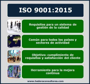 Conceptos Básicos De La Norma Iso 9001 2015 Calidad En El Servicio Sistemas De Seguridad Gestion
