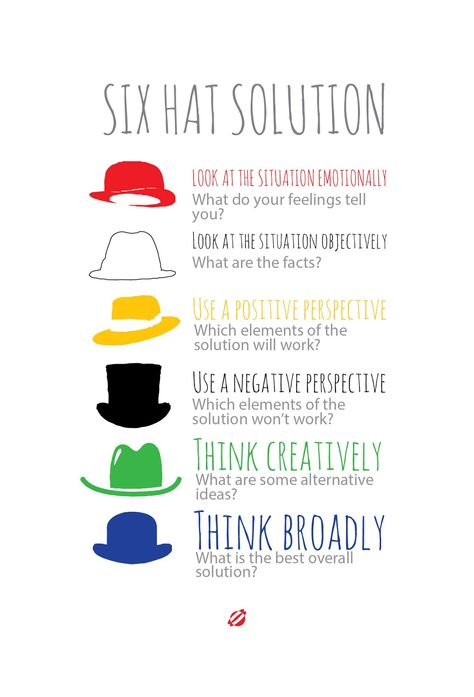 Helping Kids and ADULTS (yup me!) make well thought out decisions and formulate ideas and plans :)  #LostBumblebee 2013 HATS! #sixhatsolution [Free Printable]