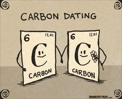 How Is Carbon Dating Used In Geology