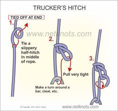 Truckers Hitch - How to tie a Trucker's Hitch