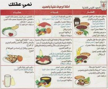 اغذية غنية بالحديد لمحاربة بعض الأمراض Health Facts Food Health Fitness Nutrition Health And Nutrition