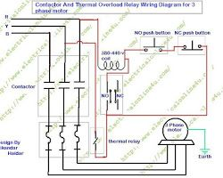 Dol Starter Diagram Direct Online Starter For 3 Phase Motor Electrical Circuit Diagram Diagram Electrical Wiring Diagram