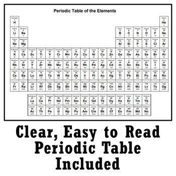 Periodic Table Activity Mystery Elements Reading Article And Worksheet Ps1 1 Periodic Table Student Reading Timeline Project