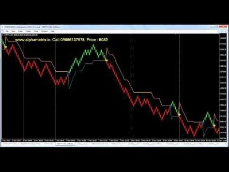 Forex central bank philippines