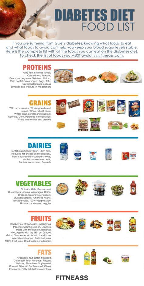 858 Best Type 2 Diabetes Images In 2020 Diabetes Diabetic Diet