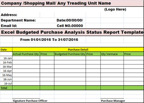 budget-daily-salespng (667×535) My Reports Writing Designs - company analysis report template
