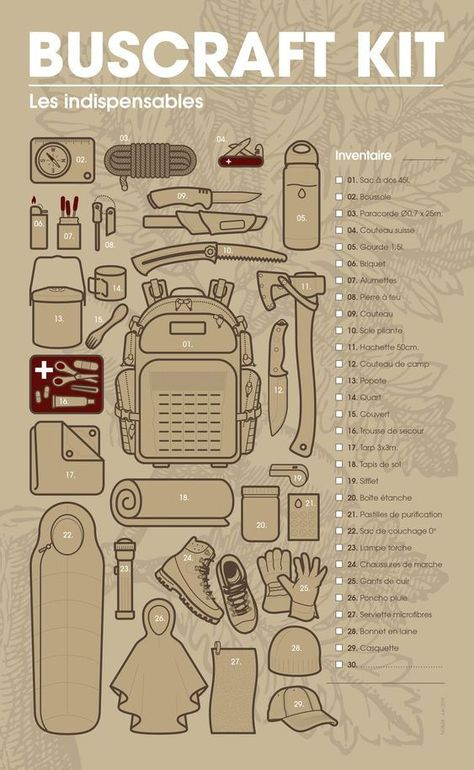 My favorites : pictures, gears, camouflages, loadouts, links and so on... all for Airsoft...