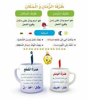 معلقات قواعد اللغة العربية موارد المعلم Learn Arabic Language Learning Arabic Learning