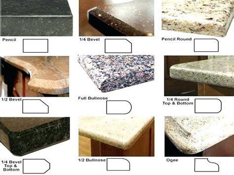 1 4 Round Top Bottom Kitchen Countertop Edges Replacing Kitchen Countertops Kitchen Remodel Countertops