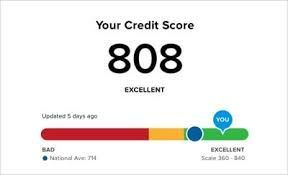 How To Check My Free Credit Score With Ease Its That Ease Lean A