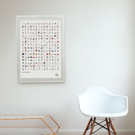 Chair Collection Poster Vitra Design museum Canvas Pinterest