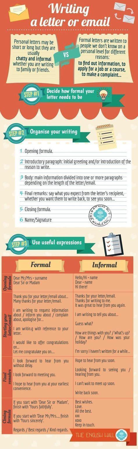 Aprende inglés cómo escribir una carta formal #infografia - best of english letter writing format informal