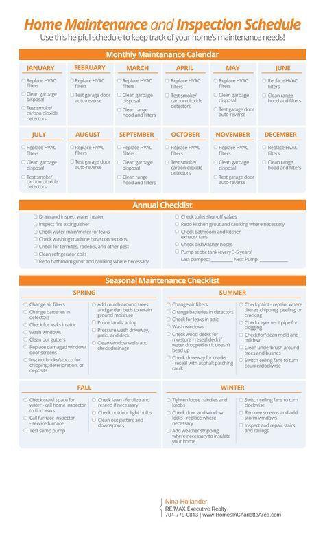 Home Maintenance Schedule And Checklist Acliktan Pinterest Shared Home Maintenance Home Maintenance Schedule Home Maintenance Checklist