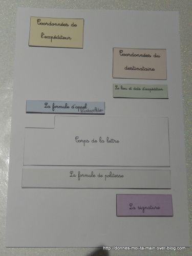 Le Corps De La Lettre : corps, lettre, Corps, D'une, Lettre, Vocabulaire, Présentation, Donne-moi, Corps,