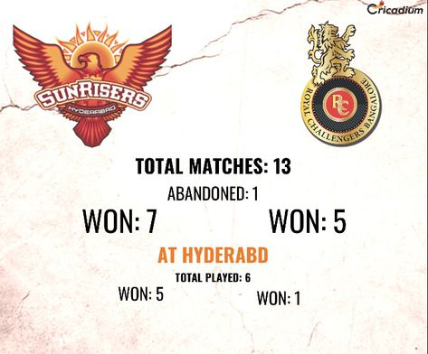 Ipl 2019 Match 11 Srh Vs Rcb Live Cricket Score Scorecard Results With Images Cricket Score Royal Challengers Bangalore Chennai Super Kings