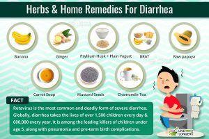 10 Natural Home Remedies For Diarrhea In Kids Adults Diarrhea