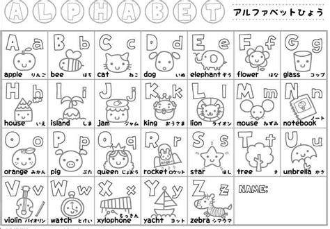 Abecedario En Ingles Para Colorear Y Para Imprimir Abecedario Inglés Vocabulario En Ingles El Abecedario En Español