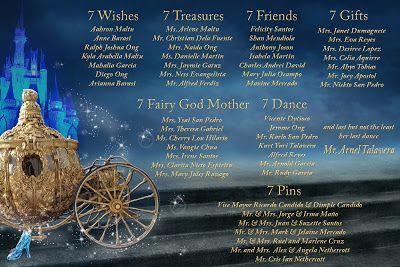 7th Birthday Sample Invitation Cinderella Themes Birthday