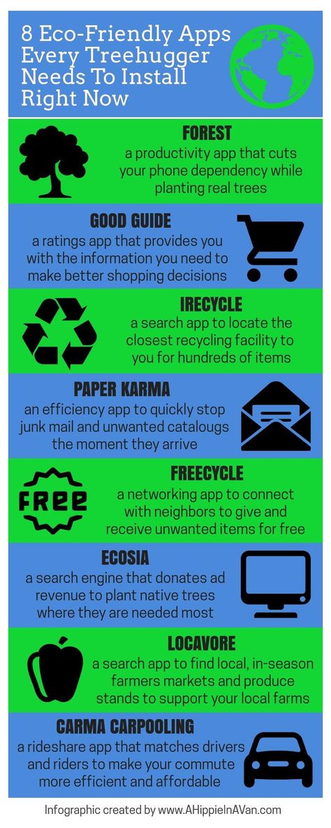 Want to make a difference while using your smartphone? I've compiled a list of 12 eco apps that will help you reduce your waste, recycle properly, make more conscious consumption purchases, give back to your community, and more.