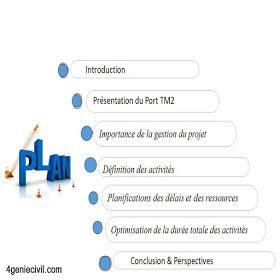 Exemple De Presentation Powerpoint Soutenance Pfe Genie Civil Powerpoint Presentation Powerpoint Themes Types Of Resumes