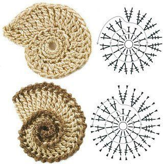 Crochet Round Shapes- Chart
