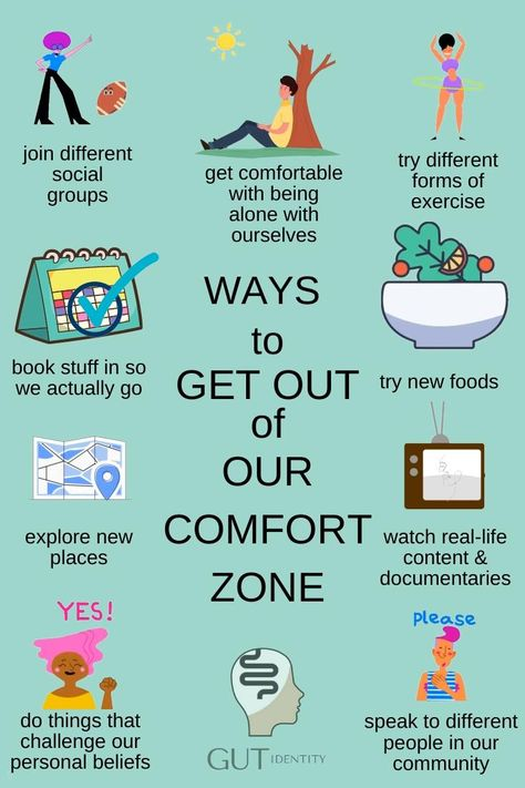 Getting out of our comfort zone helps us grow & there are plenty of ways we can do it! By doing things we would normally not do, we begin to change old habits & start creating the life we really want to live. Trying new things is a great way to shift our old habits & begin new ones. This might mean we have to challenge our old patterns of thinking & behaviour along with our personal belief system. Stepping outside our comfort zone can be confronting but it is the key to change!