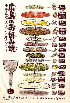 広島風 お好み焼き?♪   広島 お好み焼き, 広島風お好み焼き, レシピブックデザイン