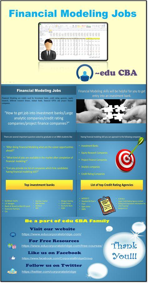 Best Financial Modeling Jobs Descriptions and Skills
