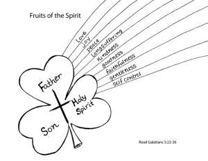 Fruits Of The Spirit Coloring Page By Silverwingss77 St Patricks