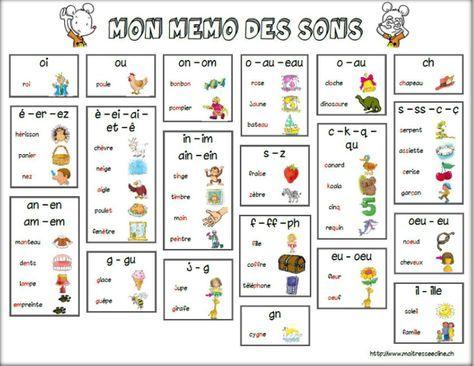 Tous Les Sons Resumes Sur Un Document Note De L Equipe Bdrp