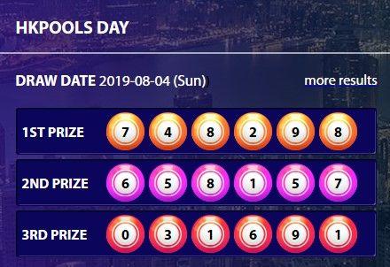 Pin On Result Hongkong Siang Pools Toto