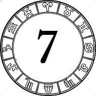 River Tonji Woods (7) numerology meaning, numerology name number from Number Future Numerology Guide. /      meta property= #2meaningnumerology #7meaningnumerology
