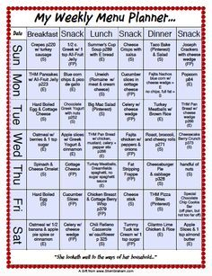 Weekly Menu Planning  Menu Shopping Lists And Free Printable