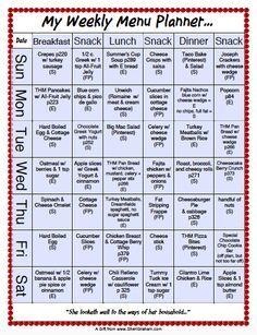 Weekly Menu Planning  Menu Shopping Lists And Free Printable