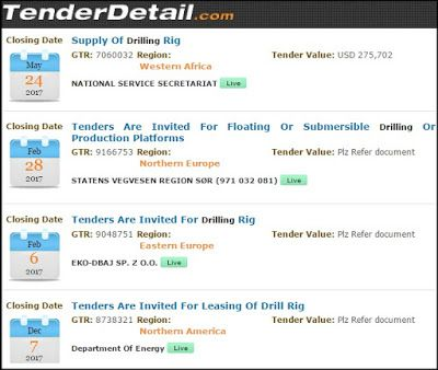 101 best Bookmarks - Public and Government Tenders in India images - best of is invitation to tender