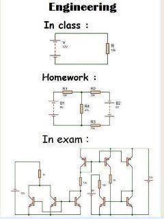 Pin On Engineering Humor