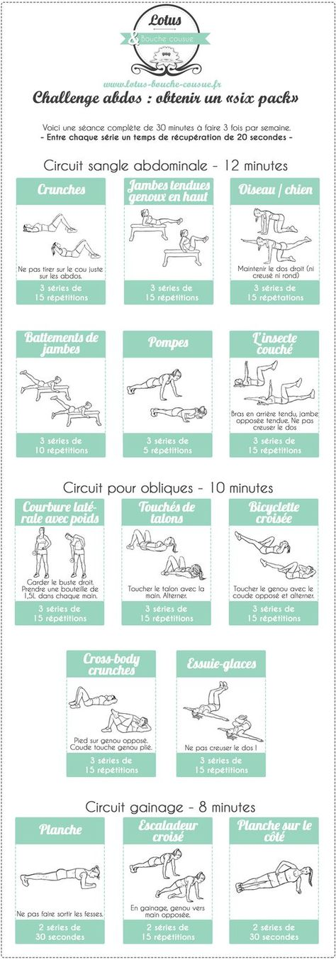 Challenge ventre plat « Six Pack