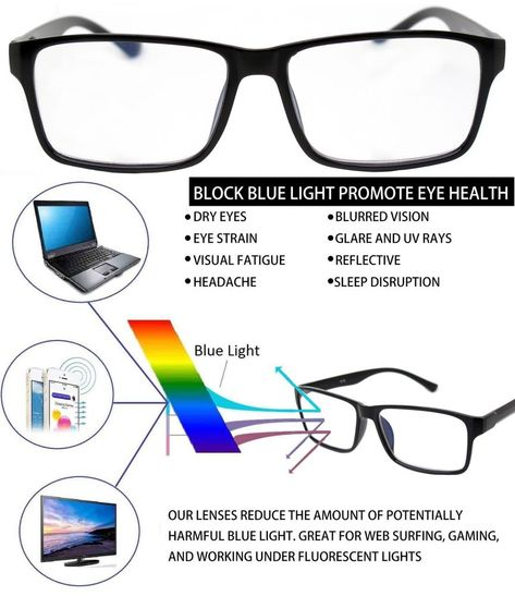 ce34cf9c4a89 Anti Blue Light and Anti Block Glare Pro Computer Reading Glasses Unisex  Readers   9.67 End Date  Friday Dec-14-2018 9 45 16 PST Buy It Now…