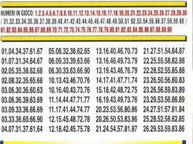 Sistema Integrale Condizionato Per Il Superenalotto 90 Numeri In
