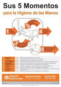 La Oms Pide 5 Momentos Para La Higiene De Manos In 2021 Map Map Screenshot Screenshots