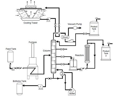 Process Diagram Symbols Field Instrumentation Industrial Automation Plc Programm In 2020 Piping And Instrumentation Diagram Process Flow Diagram Diagram