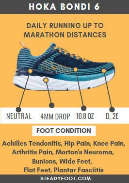 hoka-one-one-bondi-6-running-shoes