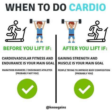 Do You Want To Burn Fat? These 10 Cardio Exercises Will Achieve Just That - GymGuider.com