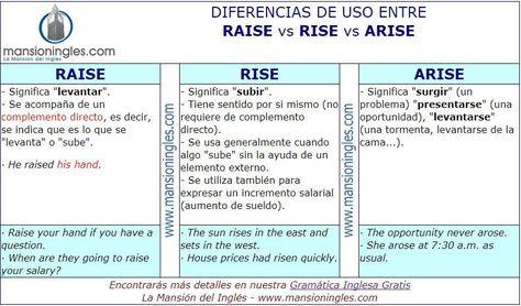Diferencia En Inglés Entre Raise Rise