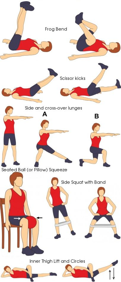 HEALTH AND DIY IDEAS: 6 Easy Exercises to Tone and Trim your Inner Thighs