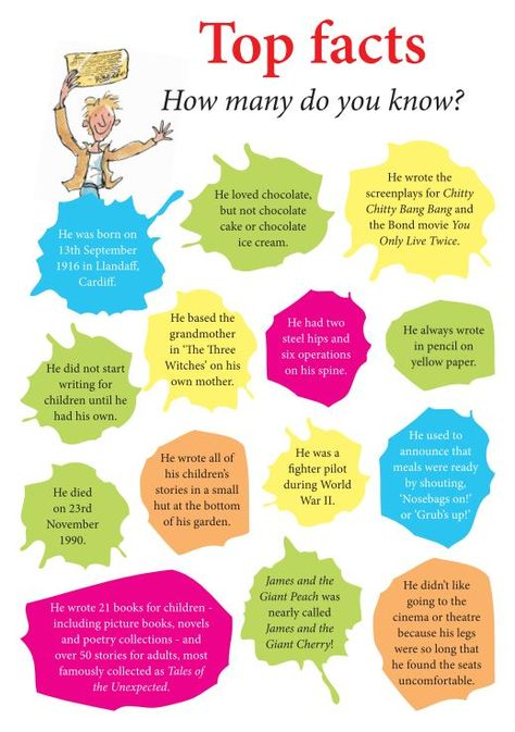 A great fact pack from Young Writers - includes Roald Dahl biography, list of books, fun facts, games, quiz and answers, writing workshop and Phizz Whizzing Words Entry Form.